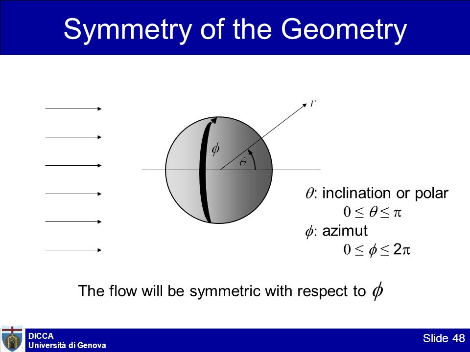 DICCA Università di Genova Slide 48 Symmetry of the Geometry The flow will be symmetric with respect to q : inclination or polar 0 q p f : azimut 0 f