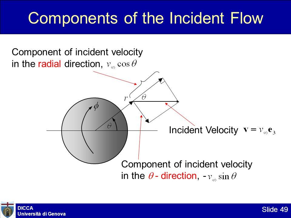 DICCA Università di Genova Slide 49 Components of the Incident Flow Incident Velocity Component of incident velocity in the radial direction, Componen