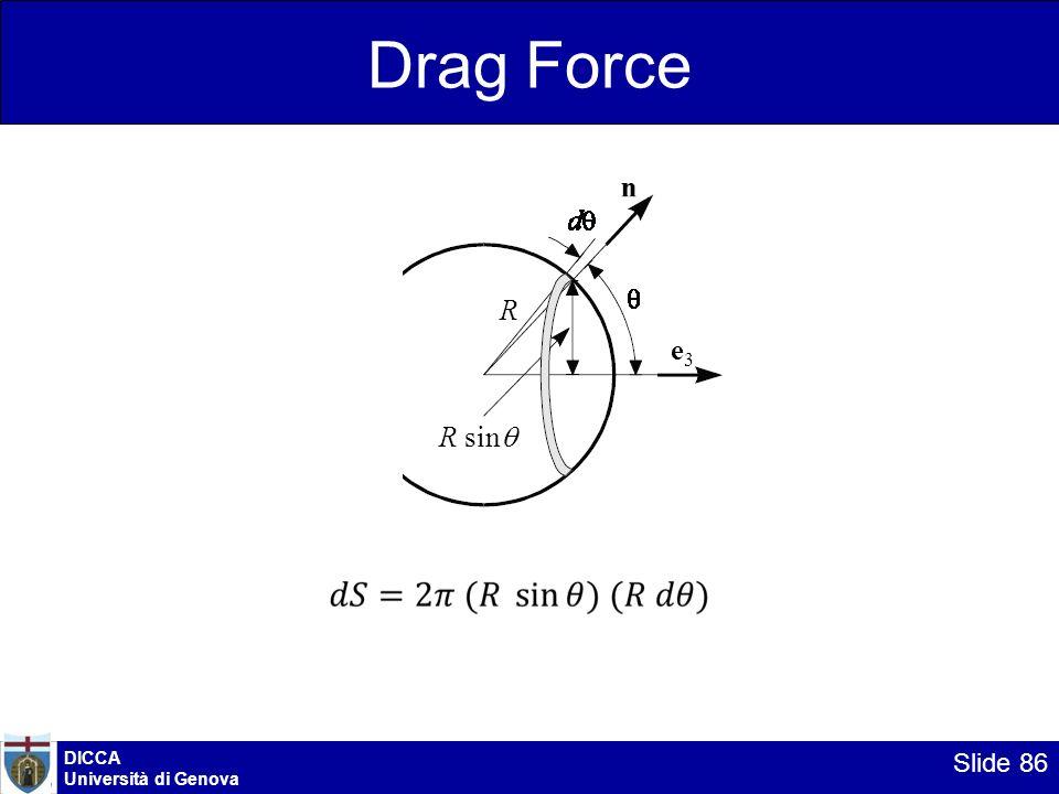 DICCA Università di Genova Slide 86 Drag Force R sin q R e3e3