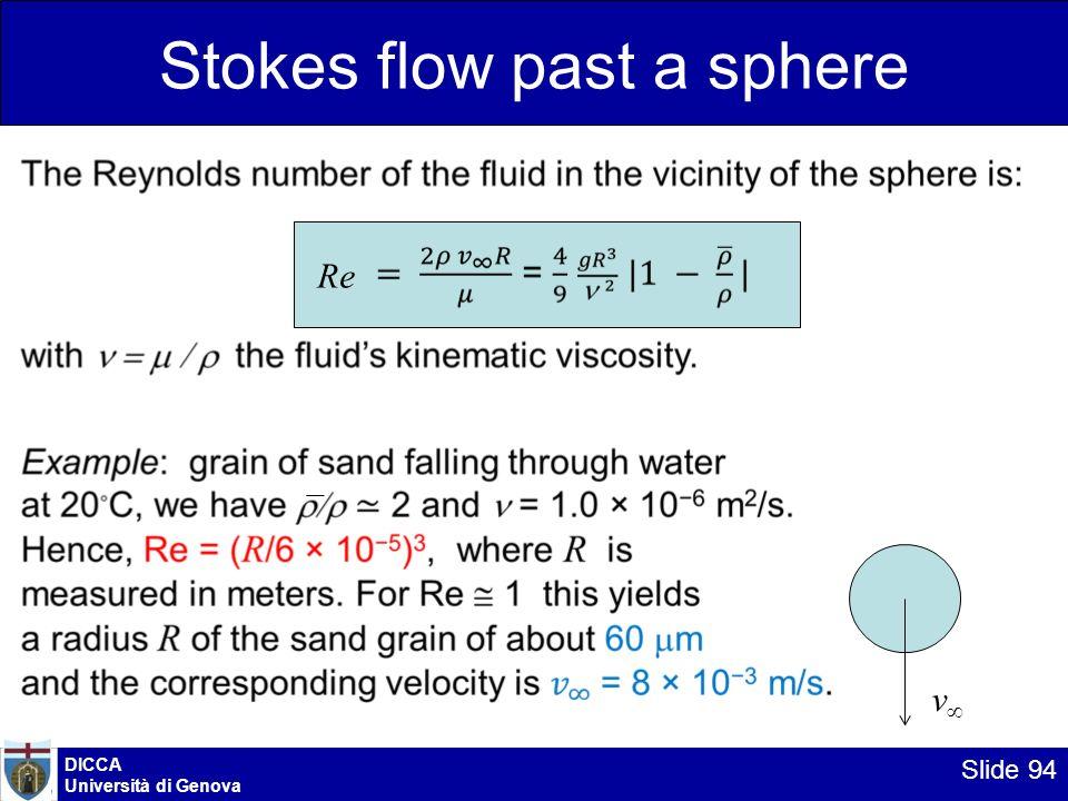 DICCA Università di Genova Slide 94 Stokes flow past a sphere v Re