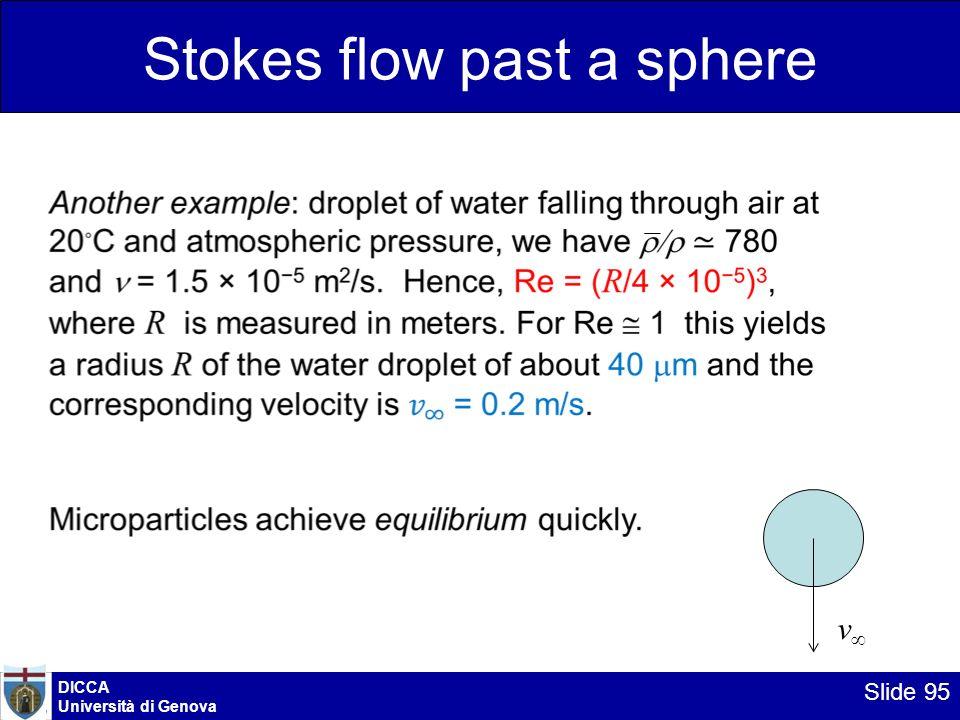 DICCA Università di Genova Slide 95 Stokes flow past a sphere v