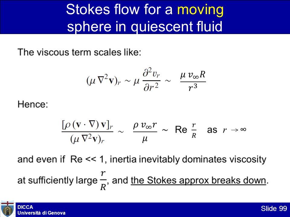 DICCA Università di Genova Slide 99 Stokes flow for a moving sphere in quiescent fluid