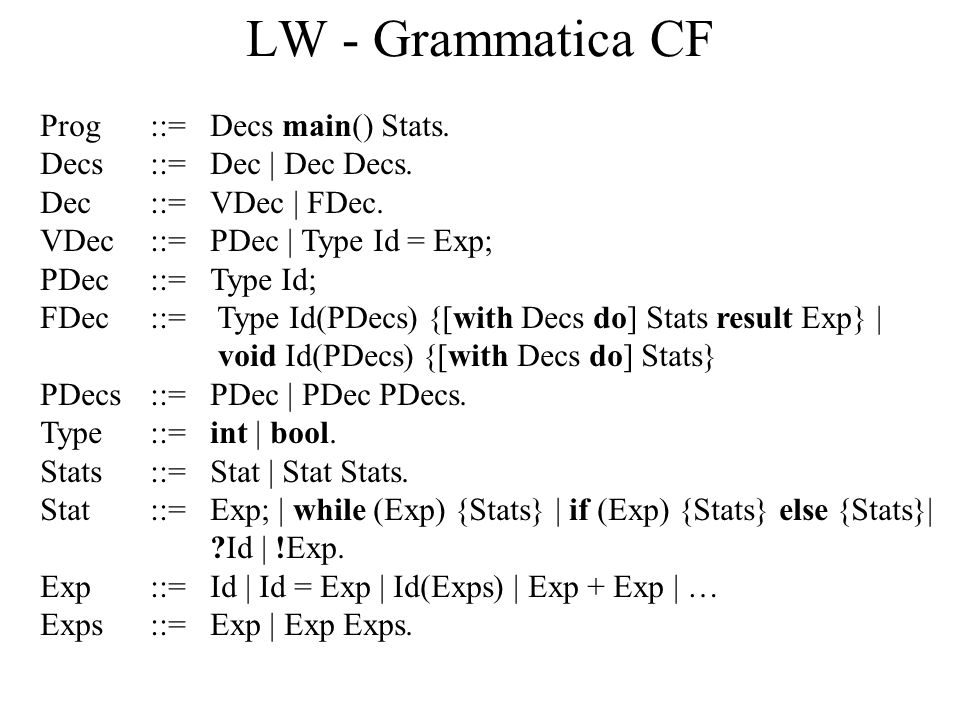 LW - Grammatica CF Prog::=Decs main() Stats. Decs::=Dec | Dec Decs. Dec::=VDec | FDec. VDec::=PDec | Type Id = Exp; PDec::=Type Id; FDec::= Type Id(PD