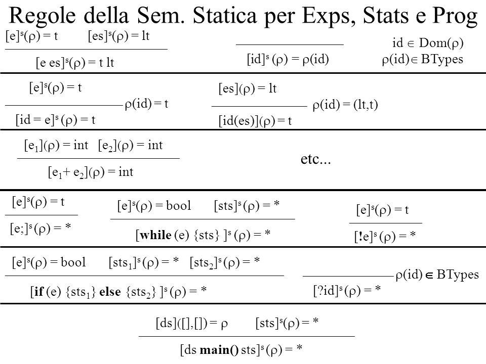 Regole della Sem. Statica per Exps, Stats e Prog [e] s ( ) = t [es] s ( ) = lt ____________________________________ [e es] s ( ) = t lt [e] s ( ) = t