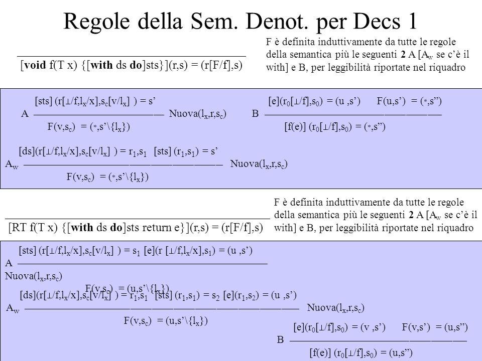 Regole della Sem. Denot. per Decs 1 ____________________________________________ [RT f(T x) {[with ds do]sts return e}](r,s) = (r[F/f],s) ____________