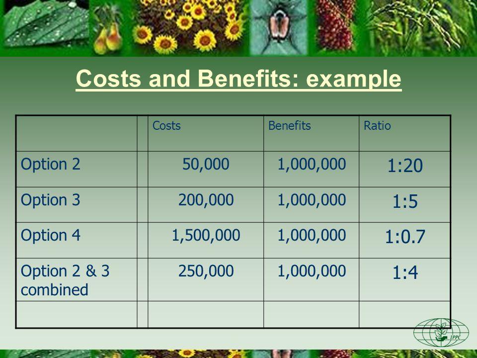 Costs and Benefits: example CostsBenefitsRatio Option 250,0001,000,000 1:20 Option 3200,0001,000,000 1:5 Option 41,500,0001,000,000 1:0.7 Option 2 & 3