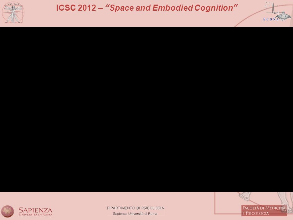 ICSC 2012 – Space and Embodied Cognition