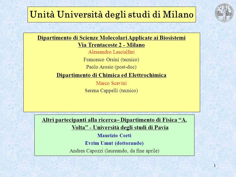 1 Dipartimento di Scienze Molecolari Applicate ai Biosistemi Via Trentacoste 2 - Milano Alessandro Lascialfari Francesco Orsini (tecnico) Paolo Arosio