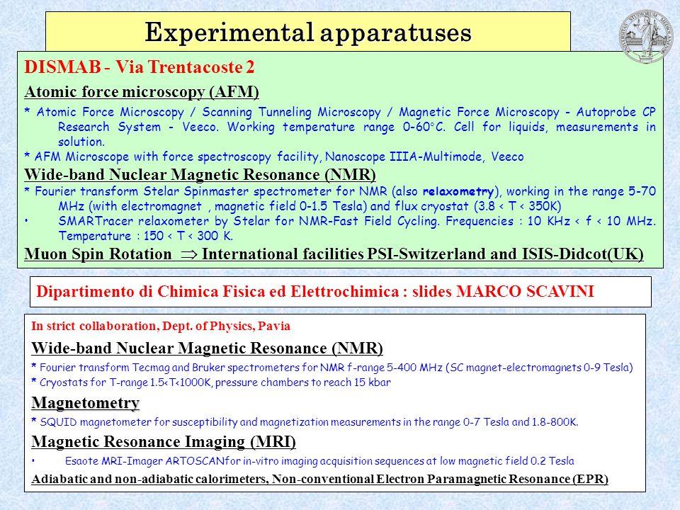 2 DISMAB - Via Trentacoste 2 Atomic force microscopy (AFM) * Atomic Force Microscopy / Scanning Tunneling Microscopy / Magnetic Force Microscopy - Aut
