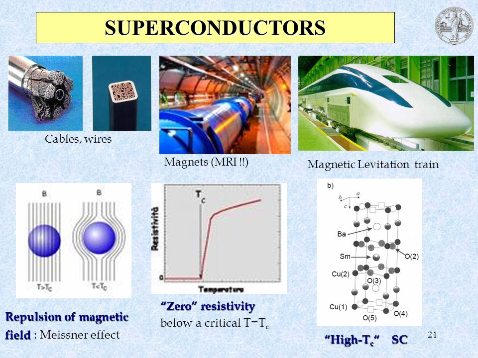 21 SUPERCONDUCTORS Cables, wires Magnets (MRI !!) Repulsion of magnetic field field : Meissner effect Zero resistivity Zero resistivity below a critic