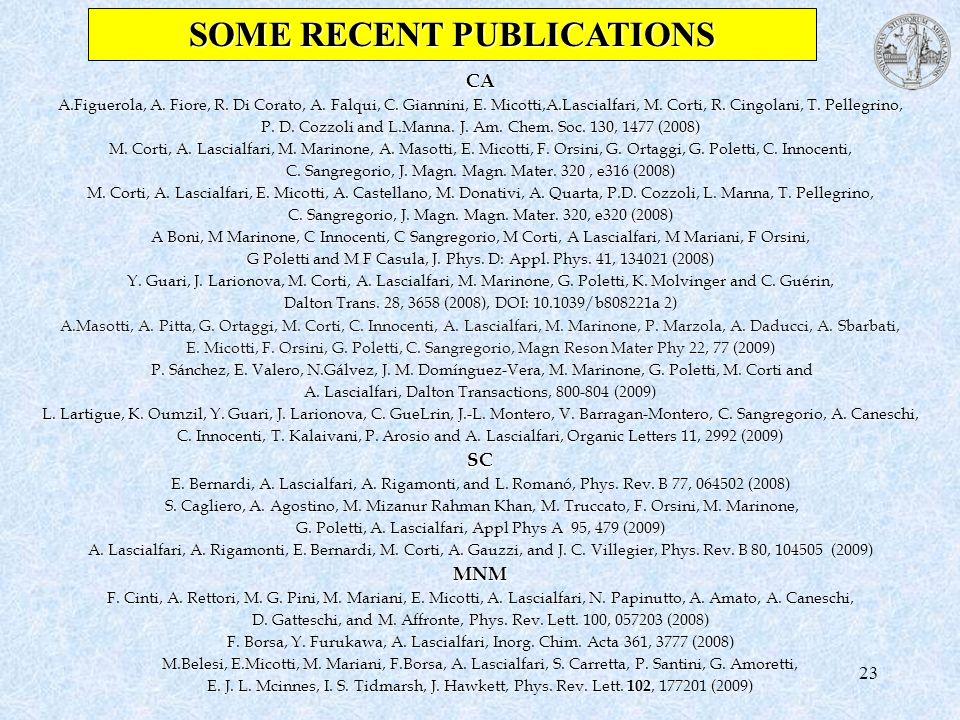 23 SOME RECENT PUBLICATIONS CA A.Figuerola, A. Fiore, R. Di Corato, A. Falqui, C. Giannini, E. Micotti,A.Lascialfari, M. Corti, R. Cingolani, T. Pelle
