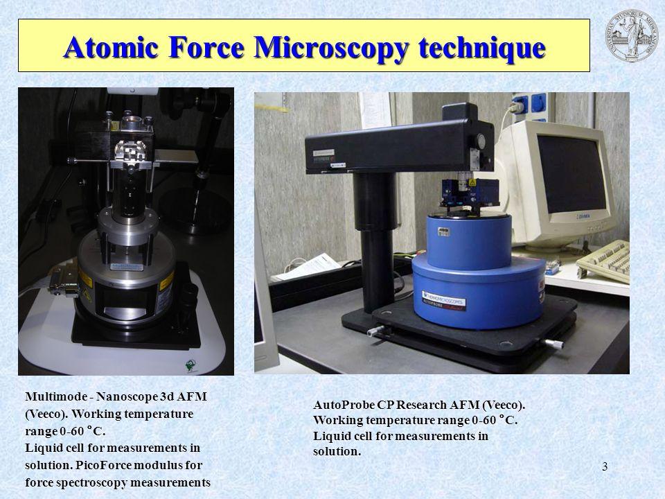 3 Atomic Force Microscopy technique Multimode - Nanoscope 3d AFM (Veeco). Working temperature range 0-60 °C. Liquid cell for measurements in solution.