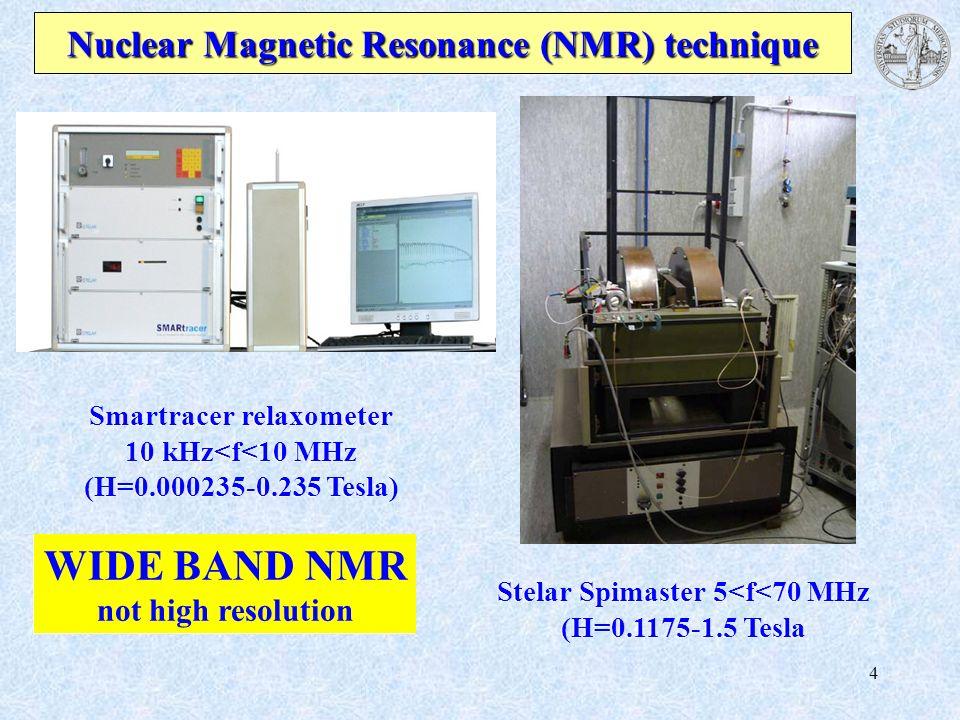 4 Nuclear Magnetic Resonance (NMR) technique Smartracer relaxometer 10 kHz<f<10 MHz (H=0.000235-0.235 Tesla) Smartracer relaxometer 10 kHz<f<10 MHz (H
