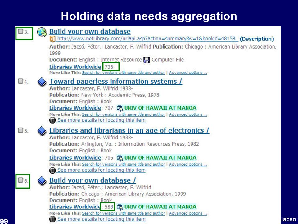 Holding data needs aggregation Jacso 99