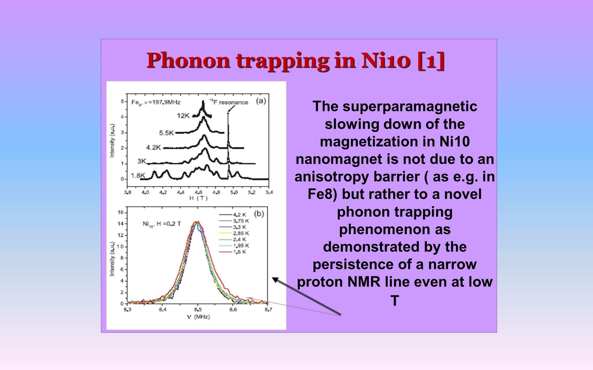 Phonon trapping in Ni10 [1]. The superparamagnetic slowing down of the magnetization in Ni10 nanomagnet is not due to an anisotropy barrier ( as e.g.