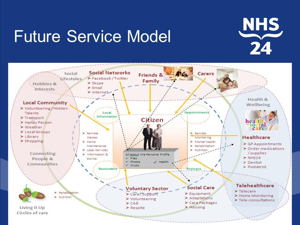 Future Service Model