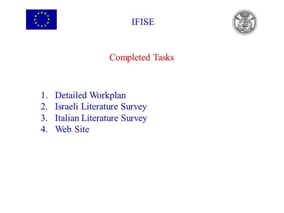 Completed Tasks 1.Detailed Workplan 2.Israeli Literature Survey 3.Italian Literature Survey 4.Web Site