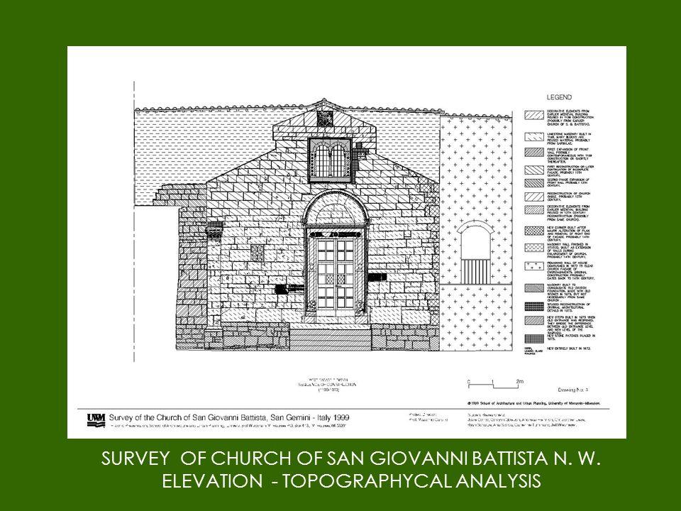SURVEY OF CHURCH OF SAN GIOVANNI BATTISTA N. W. ELEVATION - TOPOGRAPHYCAL ANALYSIS