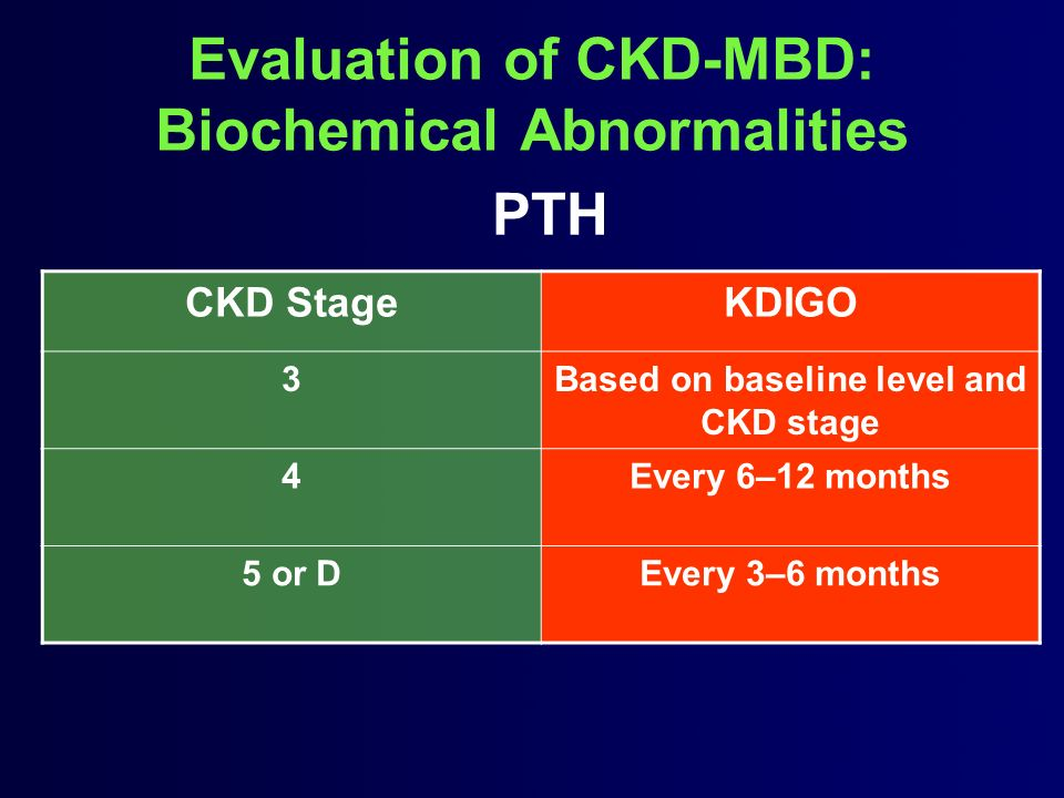 Evaluation of CKD-MBD: Biochemical Abnormalities CKD StageKDIGO 3Based on baseline level and CKD stage 4Every 6–12 months 5 or DEvery 3–6 months PTH