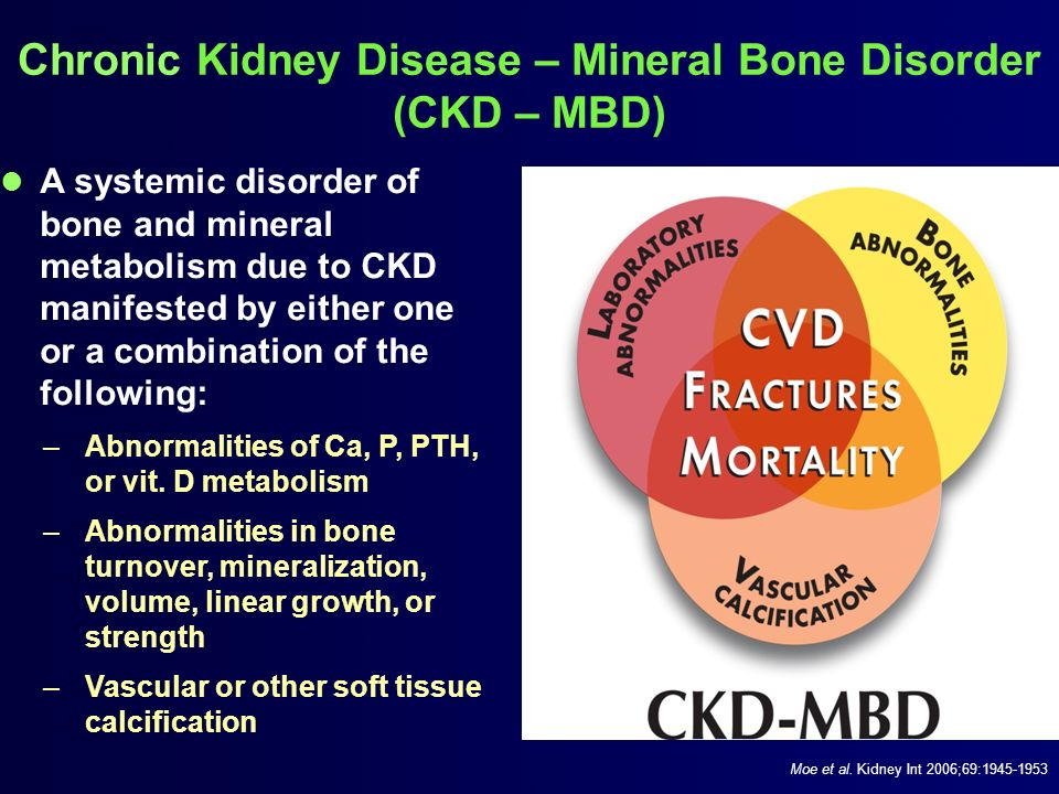 Moe et al. Kidney Int 2006;69:1945-1953 A systemic disorder of bone and mineral metabolism due to CKD manifested by either one or a combination of the