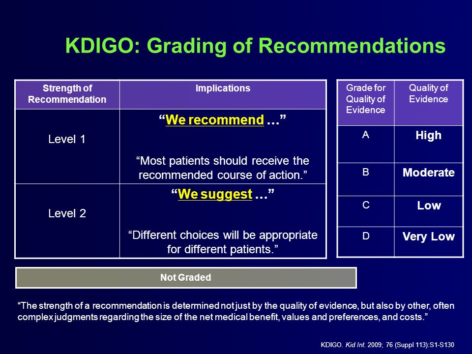 KDIGO: Grading of Recommendations Strength of Recommendation Implications Level 1 We recommend … Most patients should receive the recommended course o