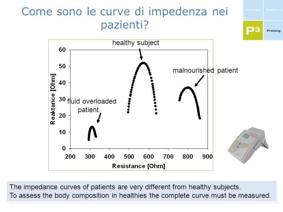 Come sono le curve di impedenza nei pazienti? healthy subject malnourished patient fluid overloaded patient The impedance curves of patients are very