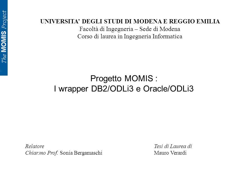 UNIVERSITA DEGLI STUDI DI MODENA E REGGIO EMILIA Facoltà di Ingegneria – Sede di Modena Corso di laurea in Ingegneria Informatica Progetto MOMIS : I w