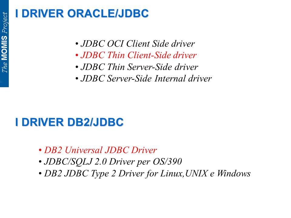 I DRIVER ORACLE/JDBC JDBC OCI Client Side driver JDBC Thin Client-Side driver JDBC Thin Server-Side driver JDBC Server-Side Internal driver I DRIVER D