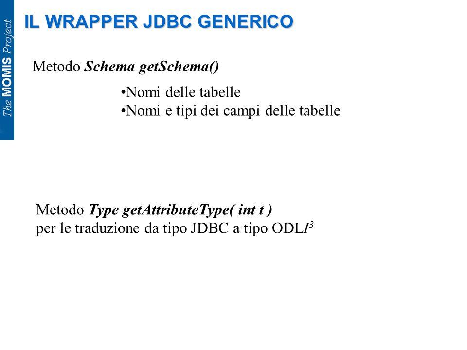IL WRAPPER JDBC GENERICO Metodo Schema getSchema() Nomi delle tabelle Nomi e tipi dei campi delle tabelle Metodo Type getAttributeType( int t ) per le