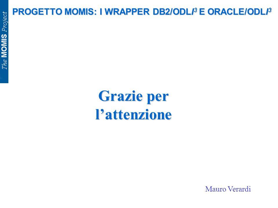 PROGETTO MOMIS: I WRAPPER DB2/ODLI 3 E ORACLE/ODLI 3 Grazie per lattenzione Mauro Verardi
