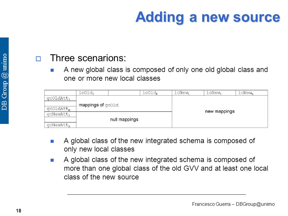 Francesco Guerra – DBGroup@unimo 18 Adding a new source Three scenarions: A new global class is composed of only one old global class and one or more new local classes A global class of the new integrated schema is composed of only new local classes A global class of the new integrated schema is composed of more than one global class of the old GVV and at least one local class of the new source