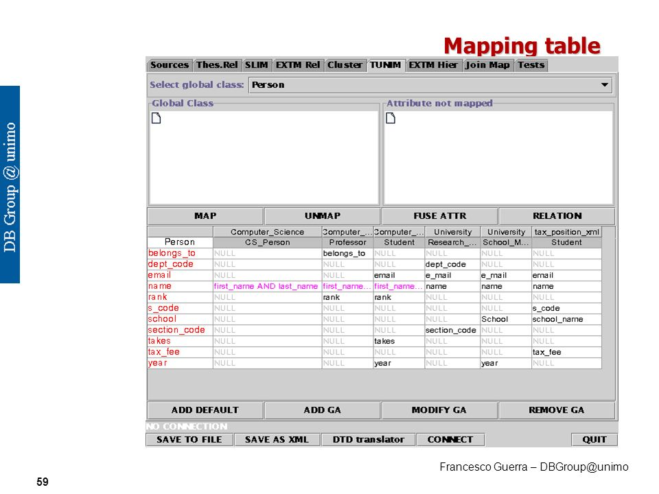 Francesco Guerra – DBGroup@unimo 59 Mapping table