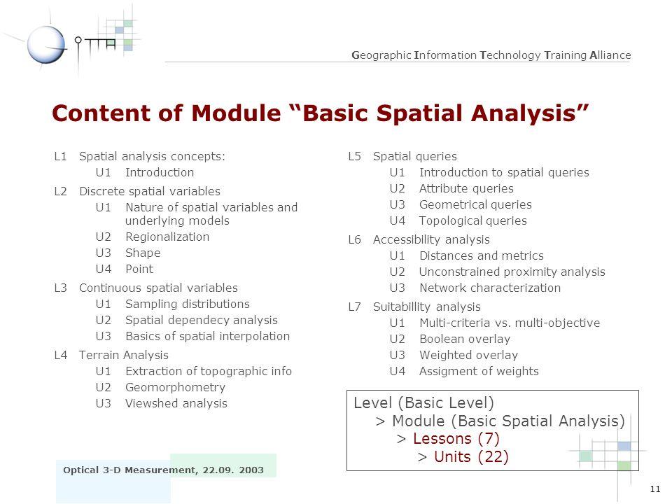 11 Optical 3-D Measurement, 22.09. 2003 Geographic Information Technology Training Alliance Level (Basic Level) > Module (Basic Spatial Analysis) > Le