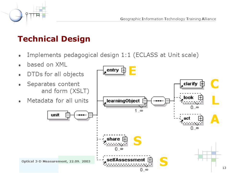 13 Optical 3-D Measurement, 22.09. 2003 Geographic Information Technology Training Alliance Technical Design l Implements pedagogical design 1:1 (ECLA
