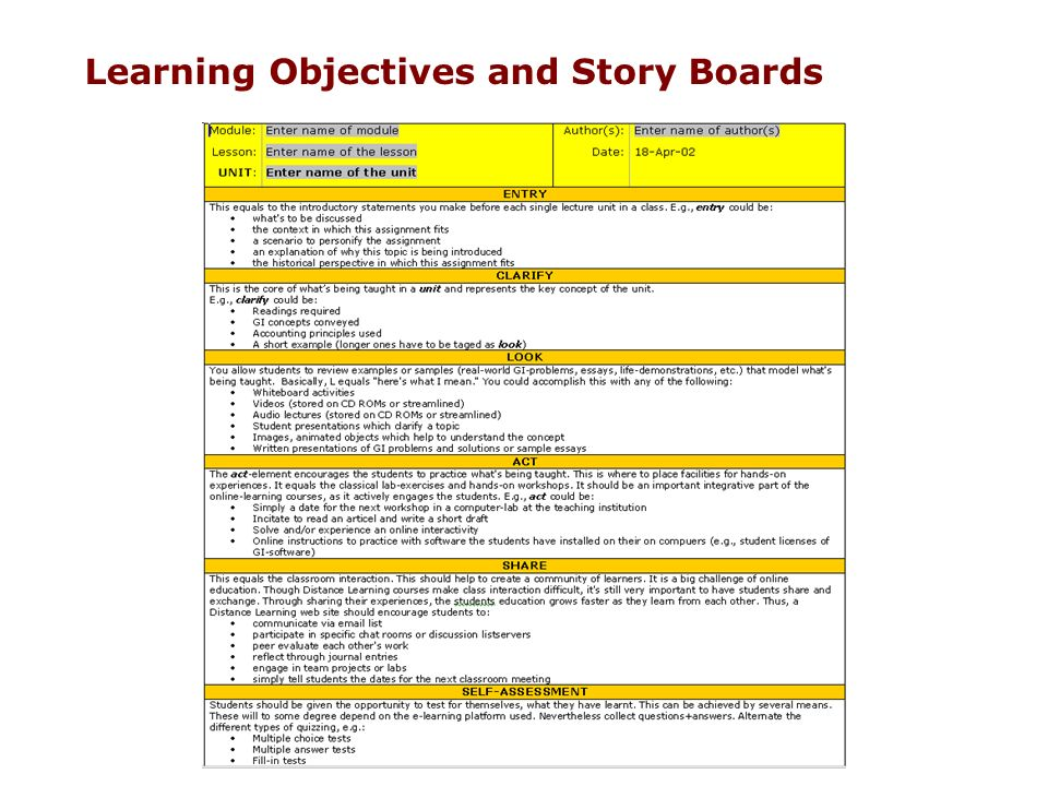 Learning Objectives and Story Boards