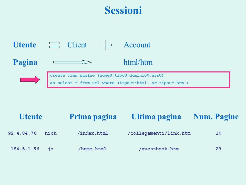 Sessioni UtenteClientAccount Paginahtml/htm UtentePrima paginaUltima paginaNum. Pagine 92.4.84.76 nick10/collegamenti/link.htm/index.html 184.5.1.56 j