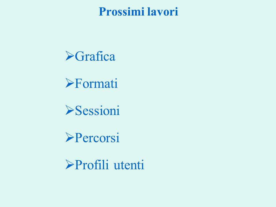 Prossimi lavori Grafica Formati Sessioni Percorsi Profili utenti