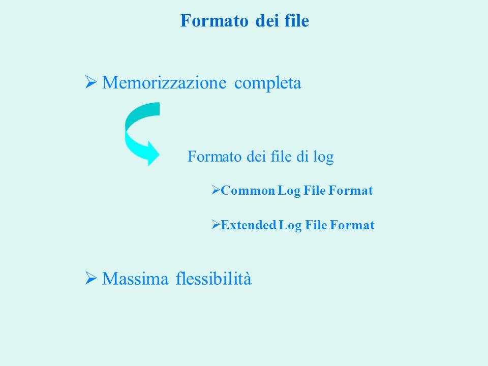 Memorizzazione completa Formato dei file Massima flessibilità Formato dei file di log Common Log File Format Extended Log File Format