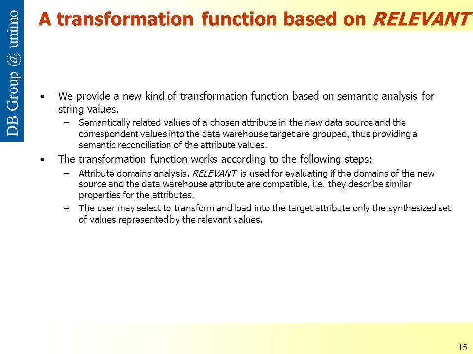 ISDSI 2009 Francesco Guerra– Università di Modena e Reggio Emilia 15 DB Group @ unimo A transformation function based on RELEVANT We provide a new kind of transformation function based on semantic analysis for string values.