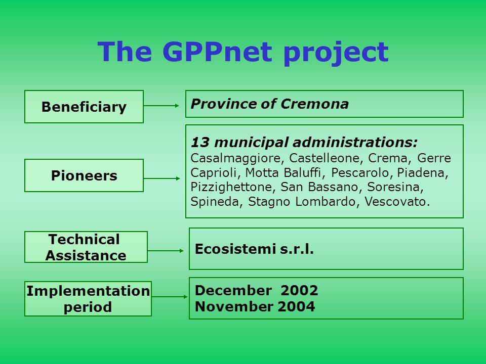 The GPPnet project Beneficiary Province of Cremona Pioneers 13 municipal administrations: Casalmaggiore, Castelleone, Crema, Gerre Caprioli, Motta Bal