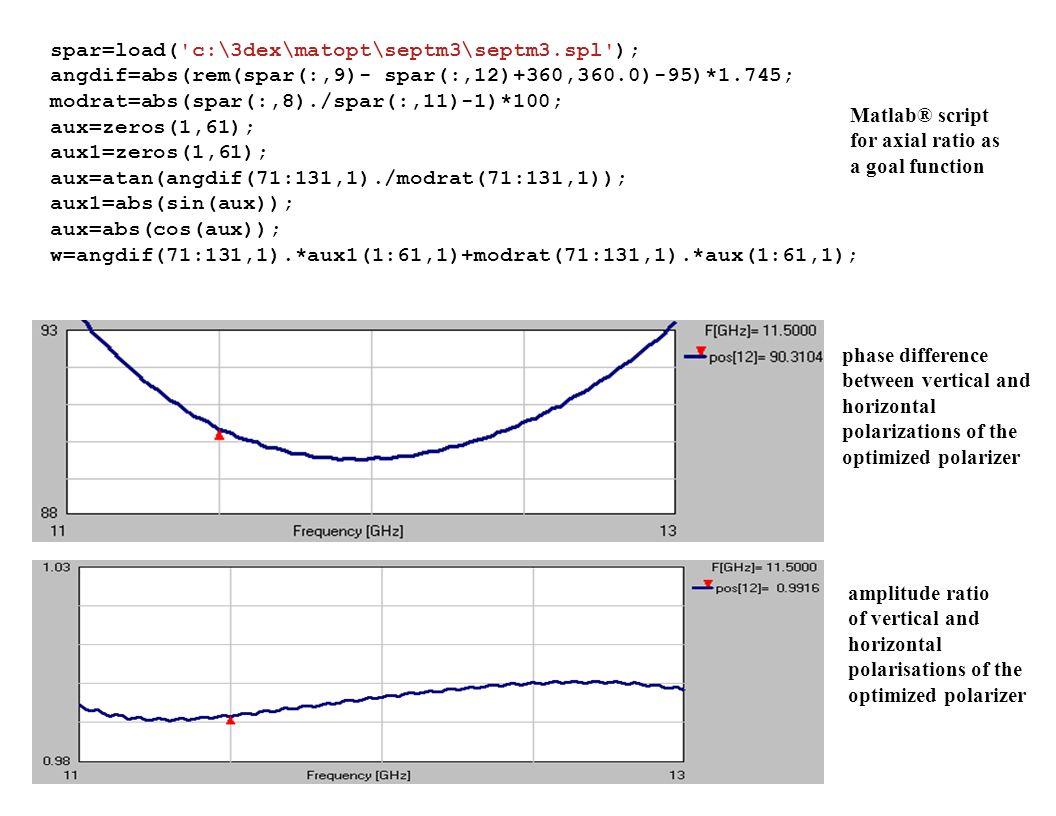 spar=load('c:\3dex\matopt\septm3\septm3.spl'); angdif=abs(rem(spar(:,9)- spar(:,12)+360,360.0)-95)*1.745; modrat=abs(spar(:,8)./spar(:,11)-1)*100; aux