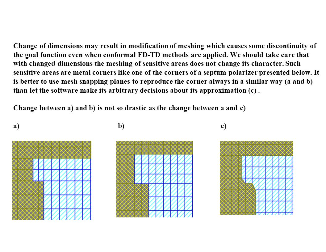 Change of dimensions may result in modification of meshing which causes some discontinuity of the goal function even when conformal FD-TD methods are