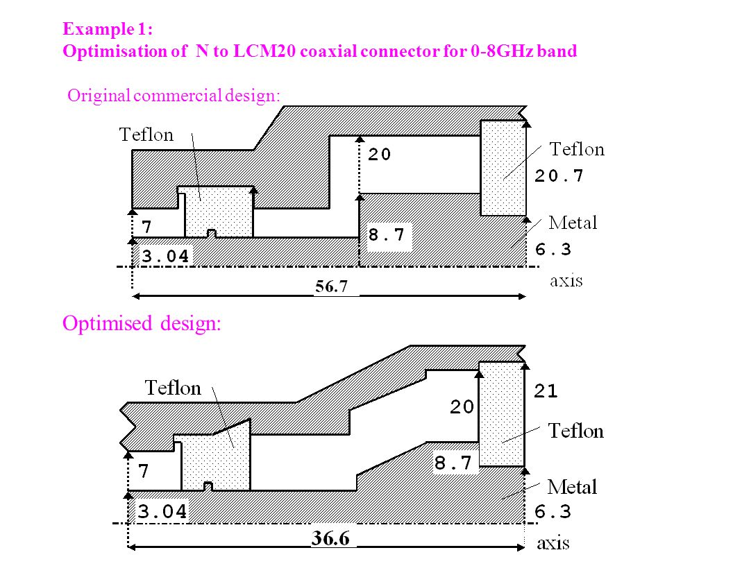 Example 1: Optimisation of N to LCM20 coaxial connector for 0-8GHz band Original commercial design: Optimised design: