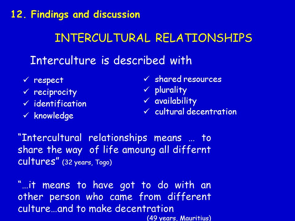 respect reciprocity identification knowledge shared resources plurality availability cultural decentration Interculture is described with Intercultura
