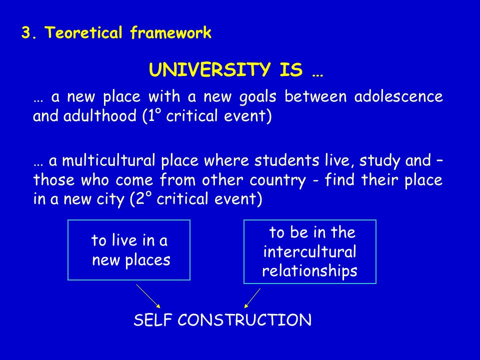 3. Teoretical framework to live in a new places to be in the intercultural relationships SELF CONSTRUCTION … a new place with a new goals between adol
