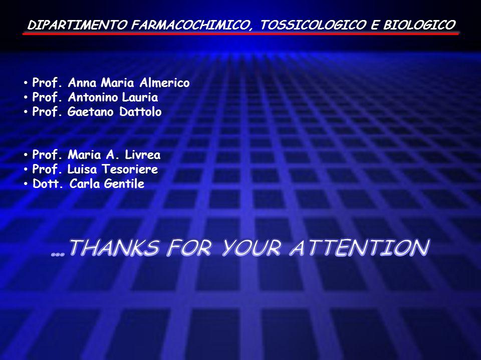 DIPARTIMENTO FARMACOCHIMICO, TOSSICOLOGICO E BIOLOGICO Prof. Anna Maria Almerico Prof. Antonino Lauria Prof. Gaetano Dattolo Prof. Maria A. Livrea Pro