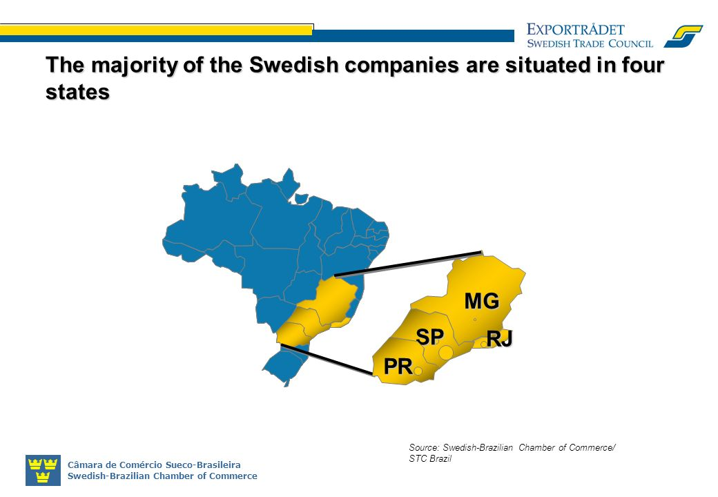 Câmara de Comércio Sueco-Brasileira Swedish-Brazilian Chamber of Commerce Source: Swedish-Brazilian Chamber of Commerce/ STC Brazil The majority of the Swedish companies are situated in four states RJ SP MG PR