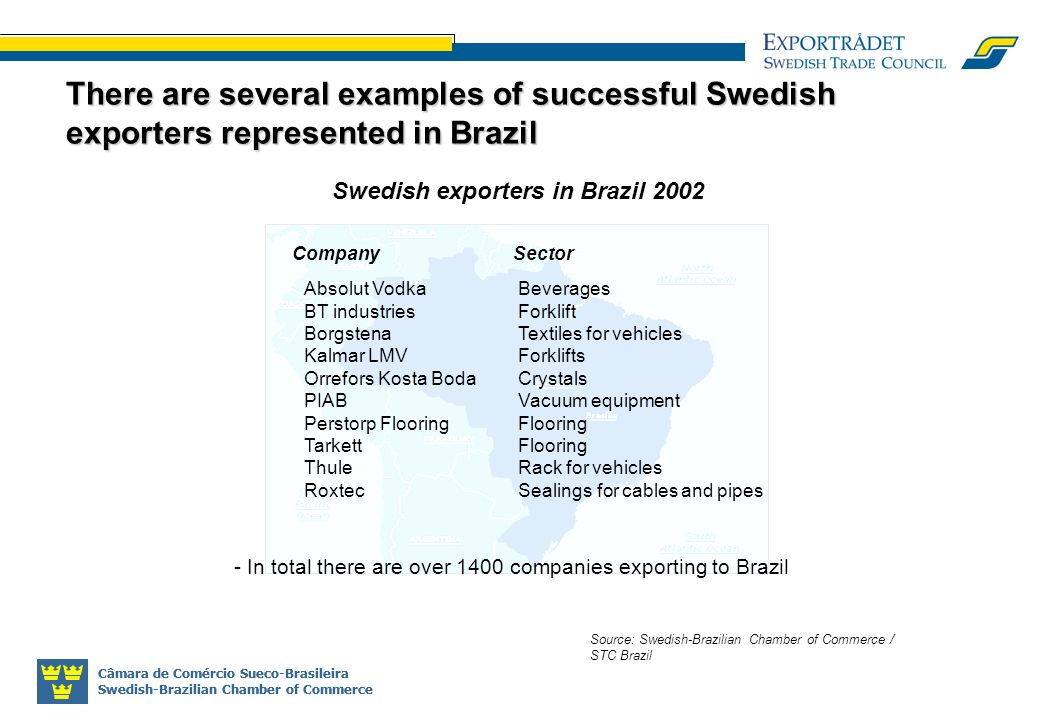 Câmara de Comércio Sueco-Brasileira Swedish-Brazilian Chamber of Commerce Swedish exporters in Brazil 2002 There are several examples of successful Swedish exporters represented in Brazil Câmara de Comércio Sueco-Brasileira Swedish-Brazilian Chamber of Commerce Absolut Vodka BT industries Borgstena Kalmar LMV Orrefors Kosta Boda PIAB Perstorp Flooring Tarkett Thule Roxtec CompanySector Beverages Forklift Textiles for vehicles Forklifts Crystals Vacuum equipment Flooring Rack for vehicles Sealings for cables and pipes - In total there are over 1400 companies exporting to Brazil Source: Swedish-Brazilian Chamber of Commerce / STC Brazil
