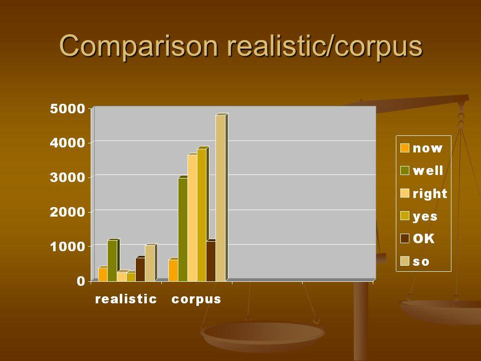 Comparison realistic/corpus