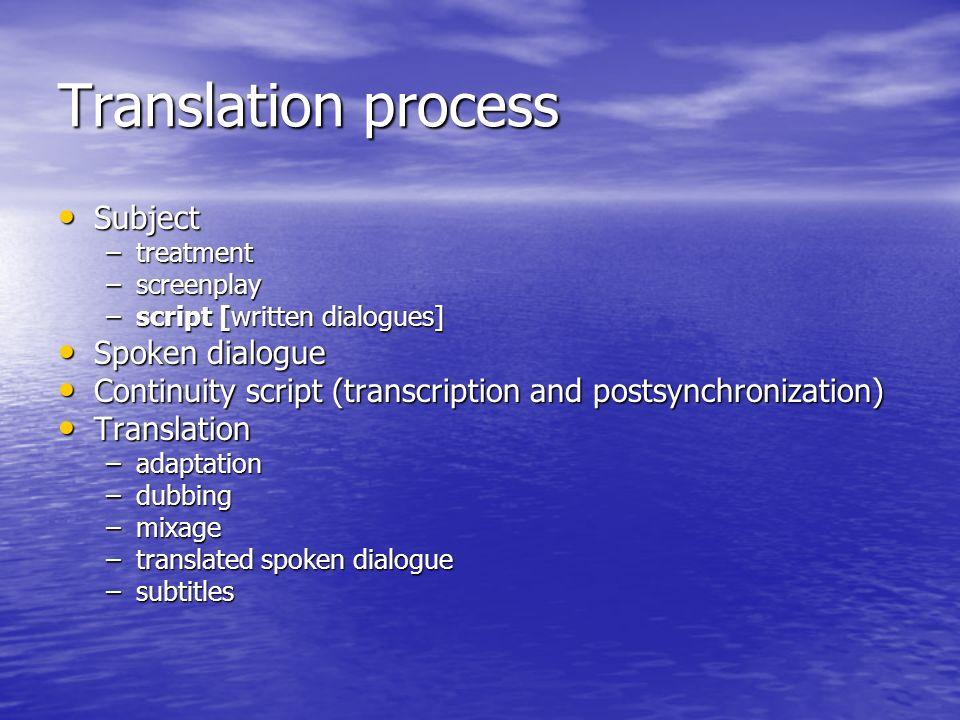 Translation process Subject Subject –treatment –screenplay –script [written dialogues] Spoken dialogue Spoken dialogue Continuity script (transcriptio